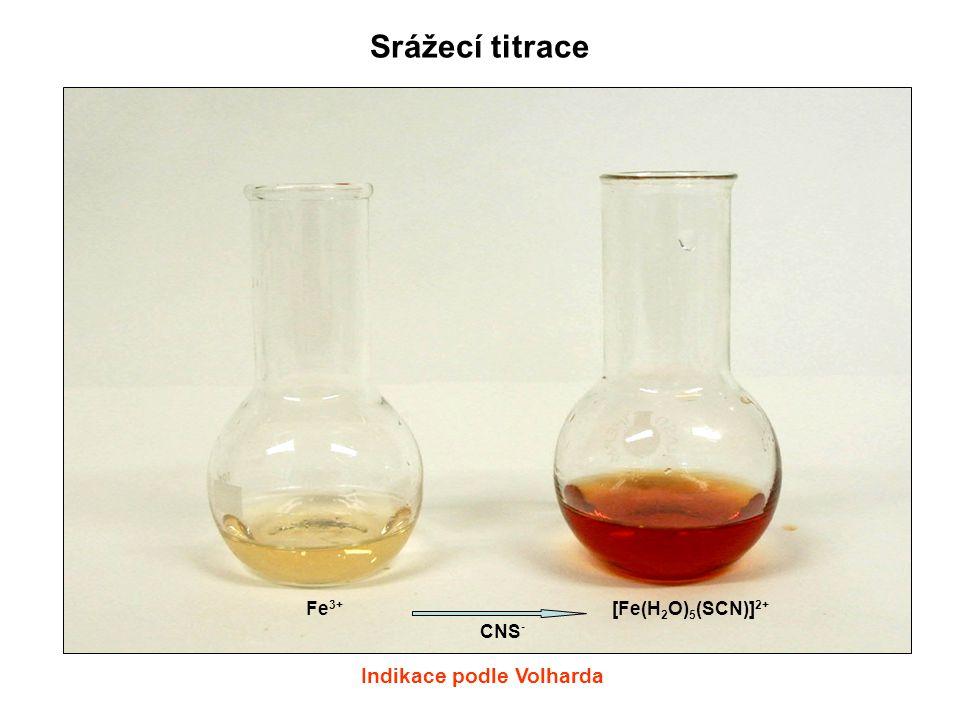 Srážecí titrace Fe3+ [Fe(H2O)5(SCN)]2+ CNS- Indikace podle Volharda
